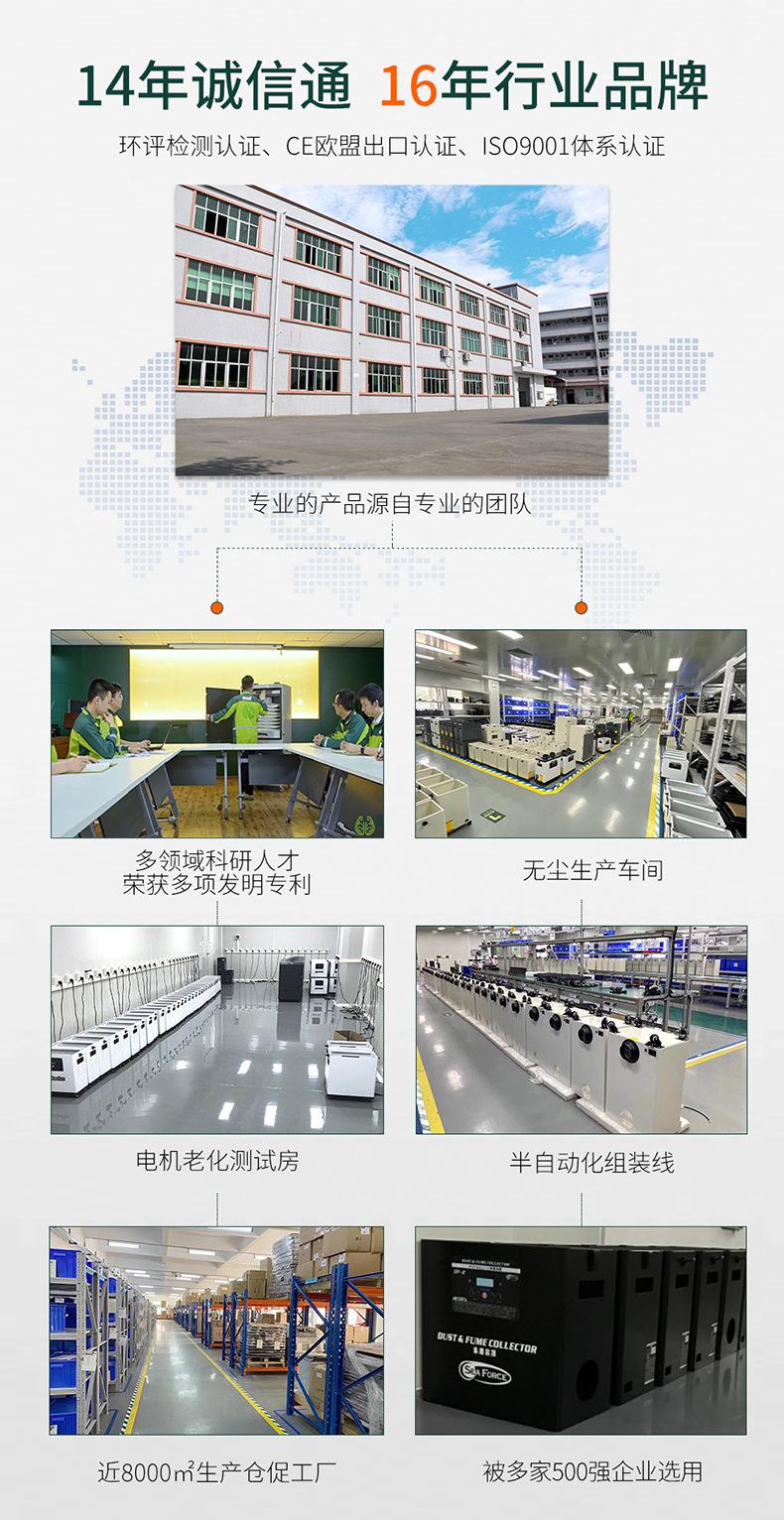 酷柏激光烟尘净化设备公司资质(3)